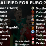 20 teams there. 4 to join them via play-offs. Here are the qualifiers for #Euro2016 so far: http://t.co/vafOS27lEH http://t.co/jL3i6emZUH