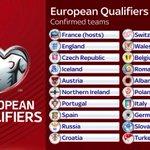 Les 20 qualifiés pour lEuro 2016, en France... http://t.co/vWiJZbjfya