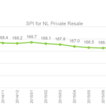 #Singapore private home rents dip another 0.3% in Sept, HDB rents unchanged: SRX Property http://t.co/PIdBpT4pKe http://t.co/EDz6rQ7BSi