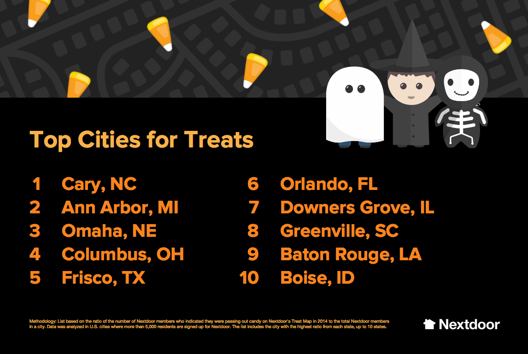 Orlando is among the TOP 10 best places in the nation for trick or treating! Read more: https://t.co/b8tFhTfz5w http://t.co/GE2iNoNJbd