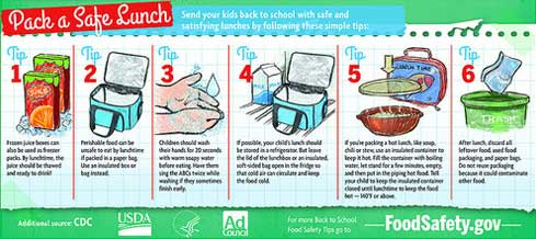 It's #NationalSchoolLunchWeek. Here's a recap on how to safely store & pack kids' lunches. http://t.co/KKHUg0K5bD http://t.co/mkfwyccJbQ