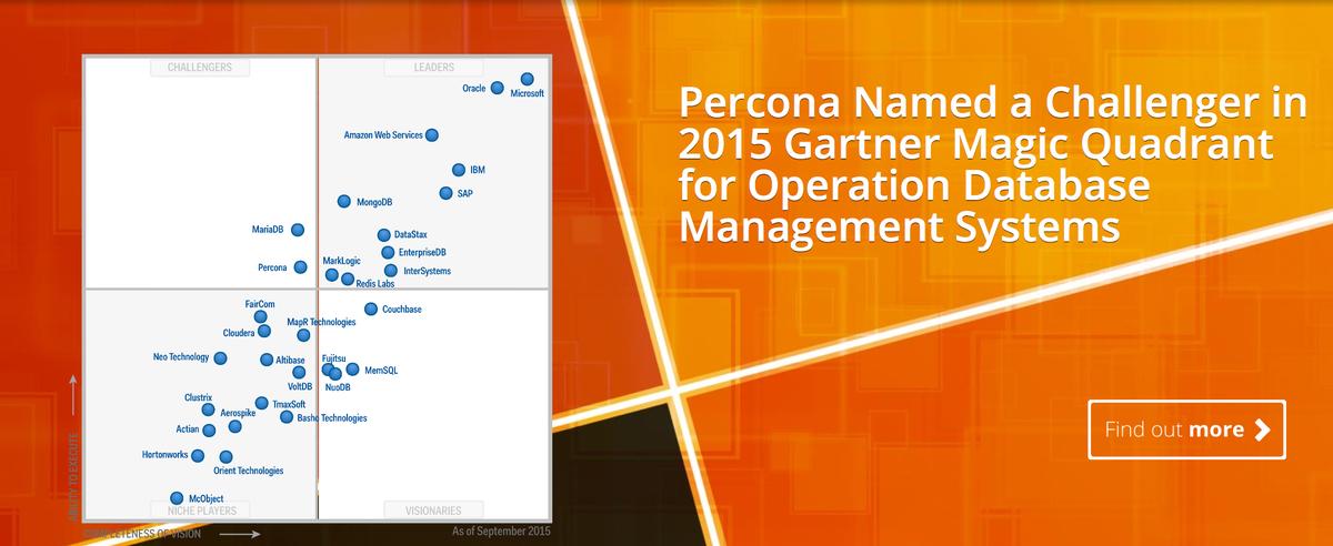 Percona Named a Challenger in the 2015 Gartner Magic Quadrant for Operational DBMS http://t.co/iFNXDF5o49 http://t.co/YWaGIQ9jE7