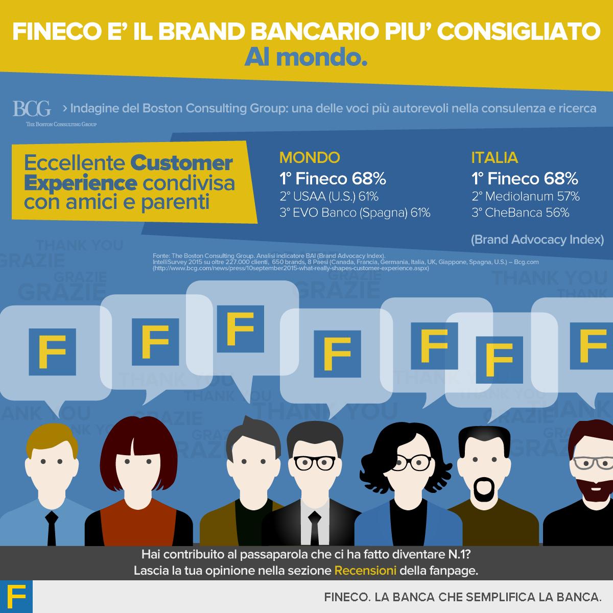 #Fineco è il brand bancario più consigliato al mondo! http://t.co/yHXL3nBoMk http://t.co/QhTwN2vJ8z