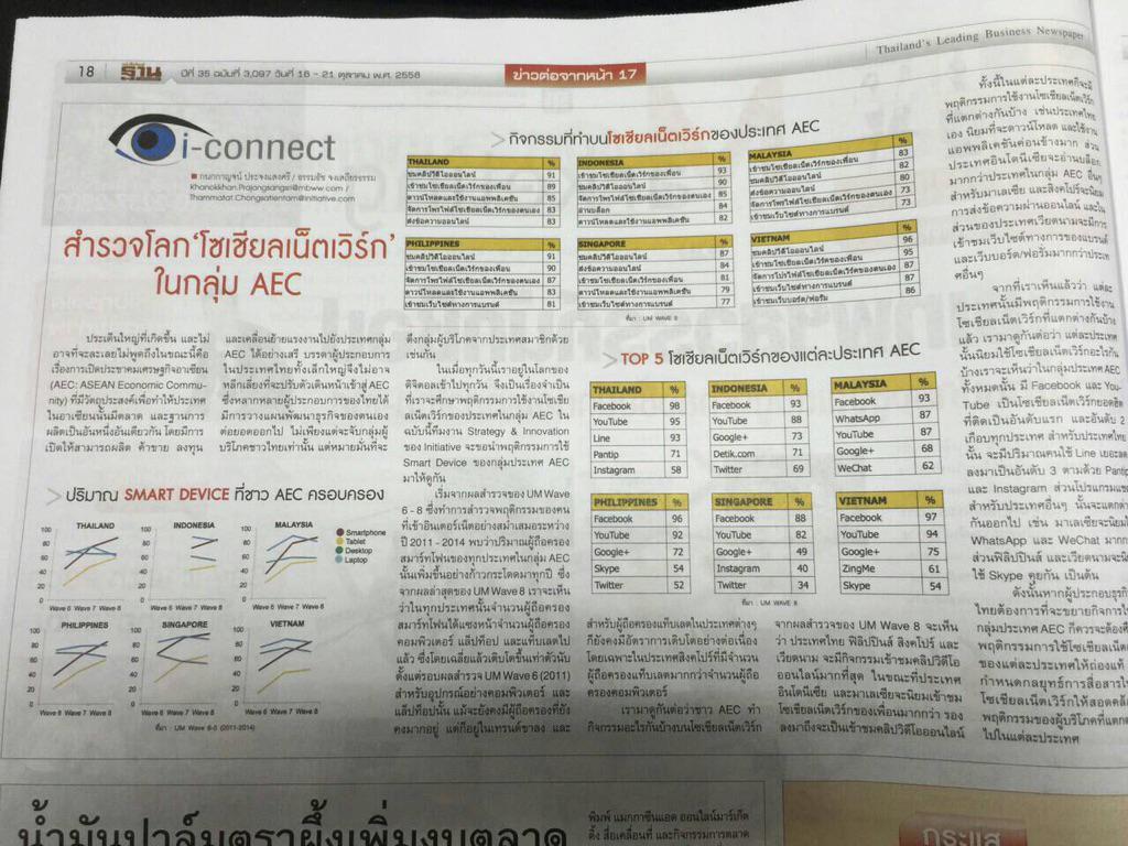 คนไทยเล่น Pantip เยอะกว่า Instagram ส่วน Twitter ไม่ติดโผ http://t.co/MCbx4tsvD1