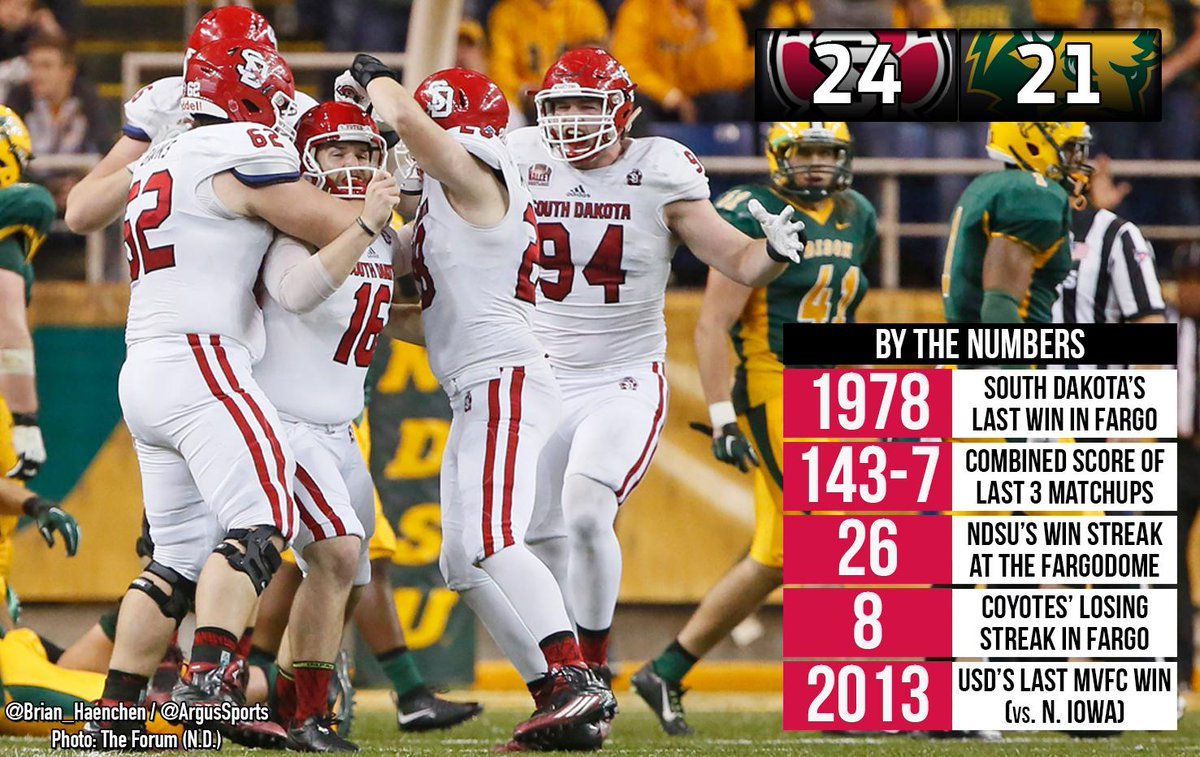 Some historical context on @SDCoyotesFB's win over NDSU. http://t.co/pEWNnHSUh3 http://t.co/LSEWfVeVqc