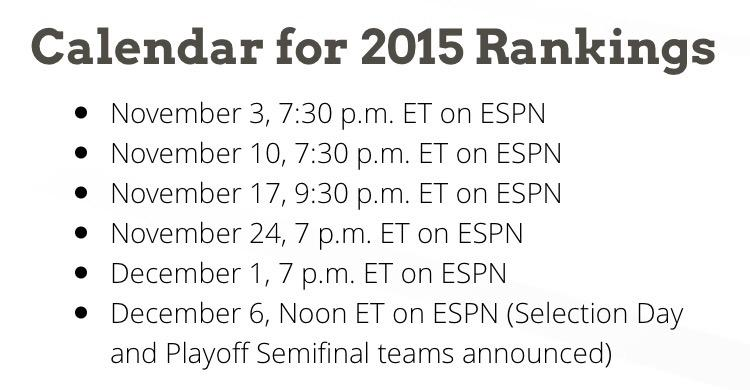 The #CFBPlayoff Selection Committee will release its first rankings of 2015 on November 3. http://t.co/mYCVrWcvX8
