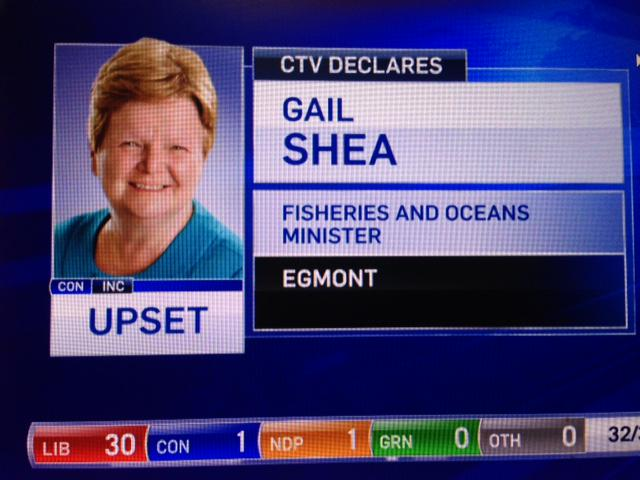 CTV declares Fisheries and Oceans Minster Gail Shea has been upset in her riding of Egmont, P.E.I. #CTVElection https://t.co/QUNBzkA5xM