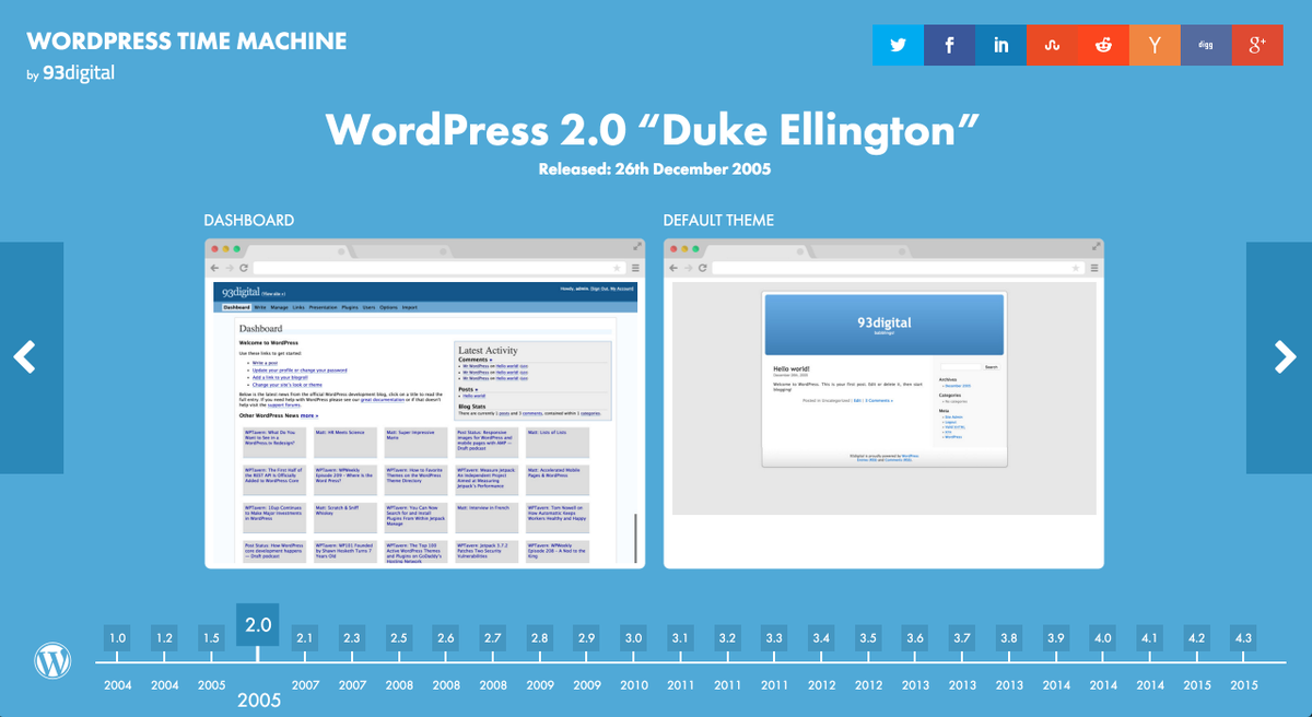 The #WordPress time machine! Visual history of the project going through all versions.