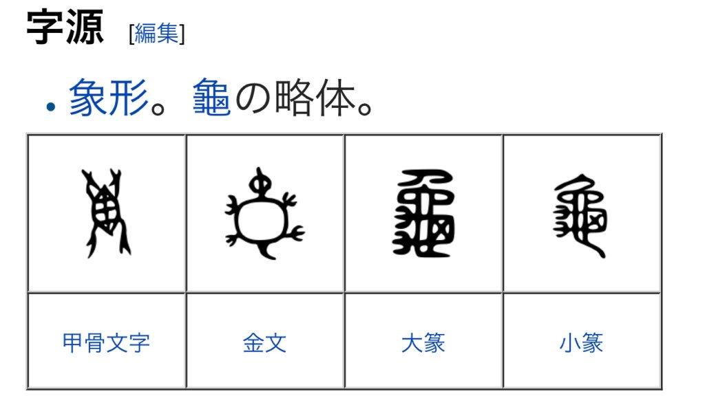 篆書が甲骨文字や金文より複雑なのは骨とかより掘りやすいからなのかな。それにしても甲骨文字の甲は甲羅だと思われるので、甲羅に龜と掘られる亀、数奇さある https://t.co/6AuBGVH18T https://t.co/qHYbZp25yL