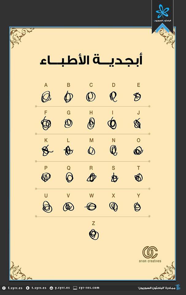 #الباحثون_السوريون أبجدية الأطباء ! :D المصدر: orion creative https://t.co/088HsPbG6F