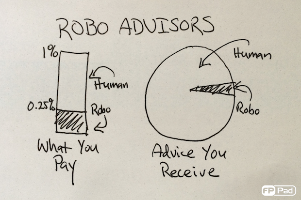 Just because robos are cheap... remember what you're not getting. #T32015 https://t.co/dBFl7QIV4g
