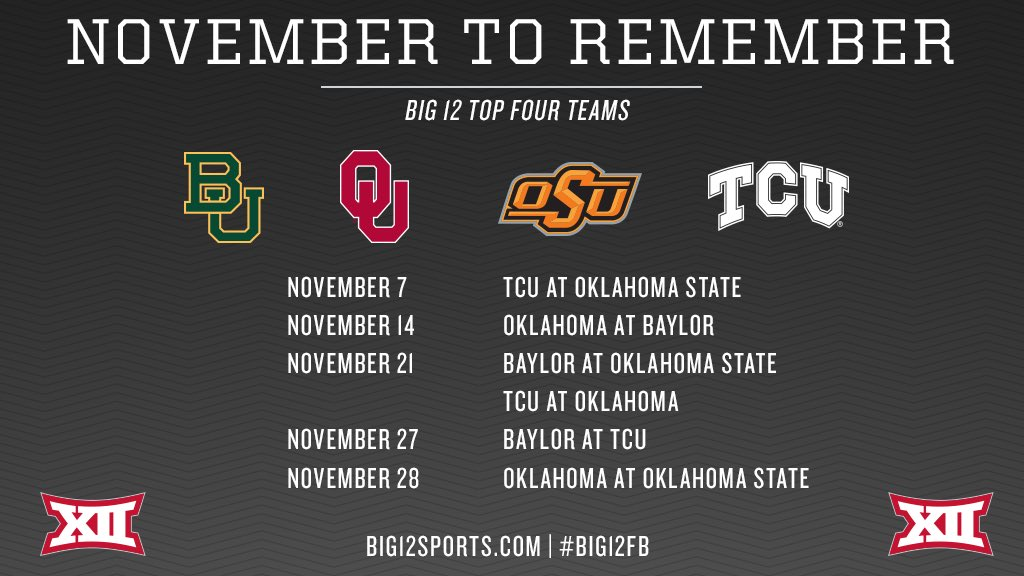 We're just going to leave this here. #Big12FB https://t.co/9bvWVokdes