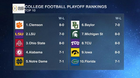 college football news rankings ncaa game schedule
