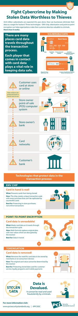 Don't know the difference between encryption v tokenisation? Our new infographic explains #PCICM https://t.co/Vg860QXi0X