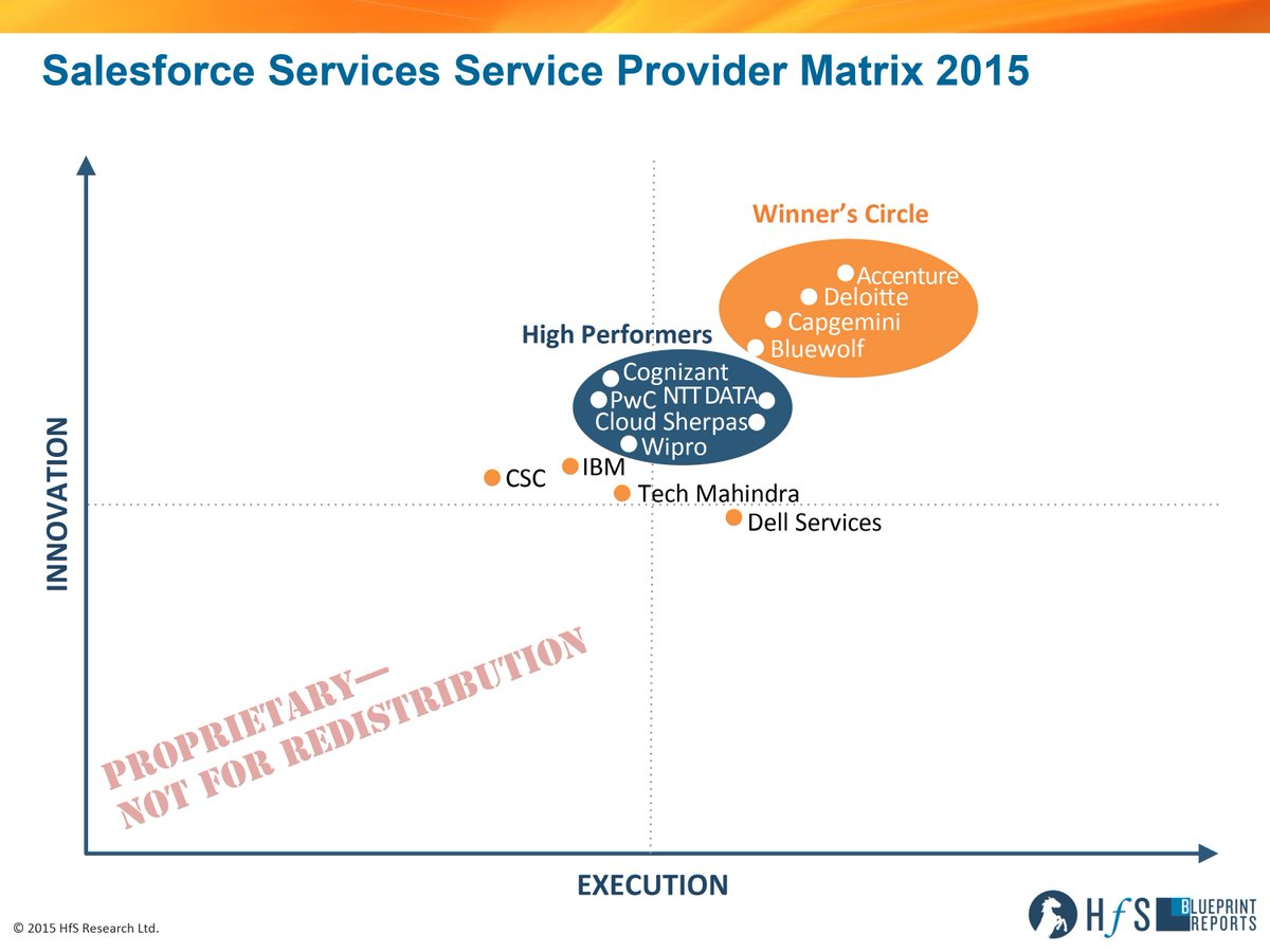 #Accenture #Deloitte #Capgemini #Bluewolf lead the first Salesforce Services Blueprint https://t.co/AQLykwVpuO https://t.co/QMfMoDVqbH