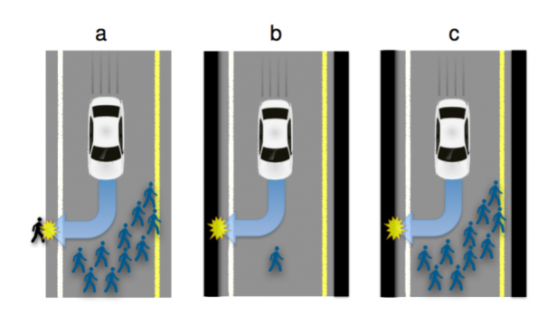 Why #SelfDriving #Cars Must Be Able to #Kill: an impossible dilemma of #algorithmic morality https://t.co/fEFpHVtJY5 https://t.co/DWcV3fWPlt