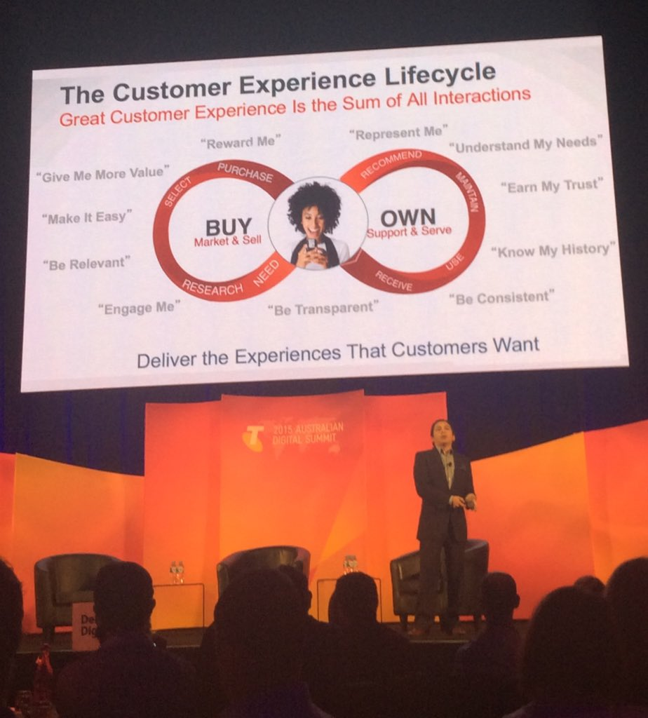 The customer experience lifecycle - it's why startups are eating the world @briansolis #TelstraSummit https://t.co/5TIsVbtnsH