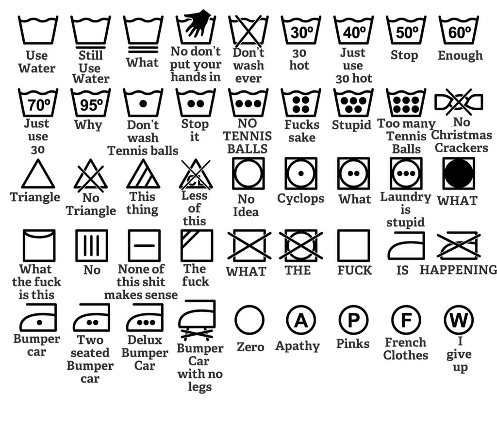 Morning! Here's a handy guide to washing machine symbols including 'triangle' and 'deluxe bumper car'