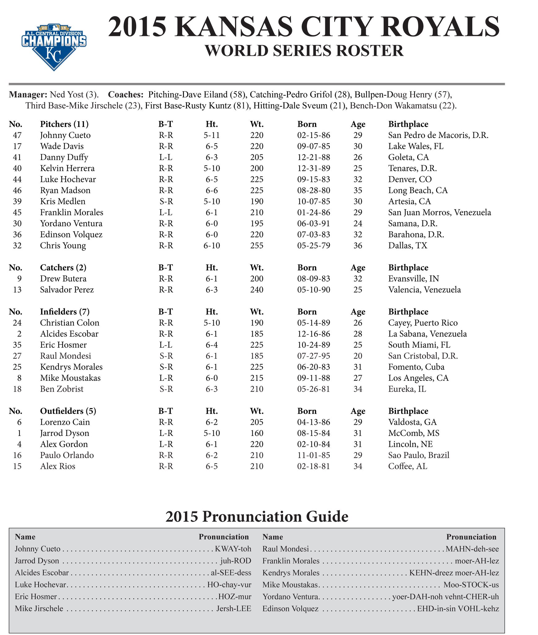 #Royals announce #WorldSeries roster. #TakeTheCrown https://t.co/yc0T9VyIMM