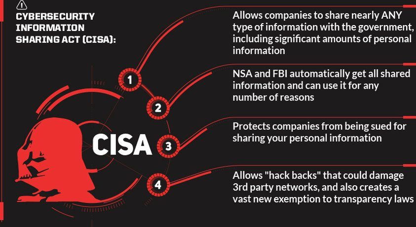 RT @Snowden: In one hour, the Senate resumes voting against the internet. Tell them you're watching: 1-985-222-CISA. #StopCISA https://t.co…
