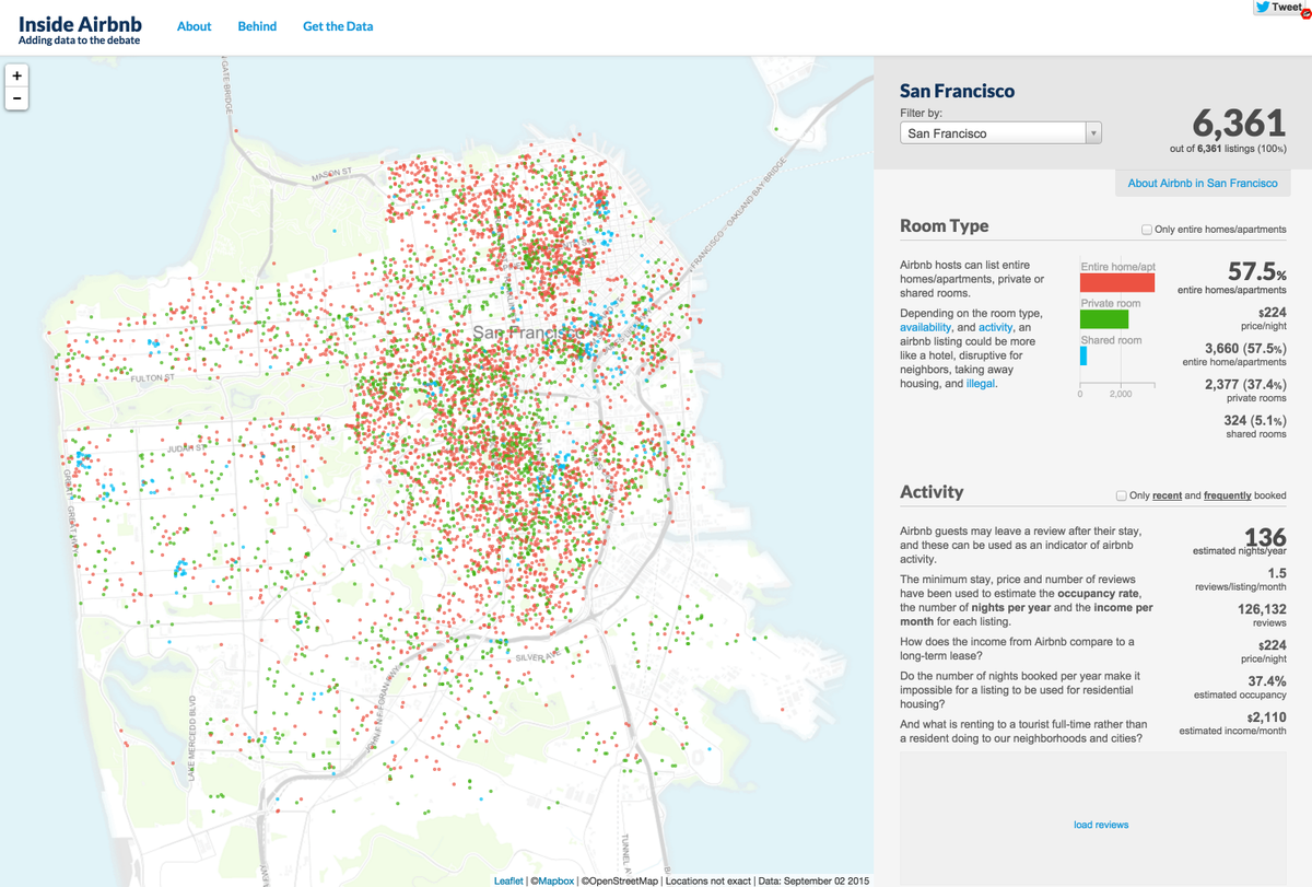 Some really interesting and interactive data on AirBnB rentals in San Francisco.  https://t.co/l0OtM4sL1s https://t.co/HzEOJt4hCz