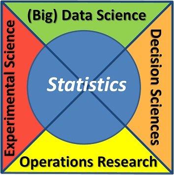 Does #BigData make #Statistics obsolete? Of course not! @kirkdborne explains... https://t.co/ByPzPPrLdF https://t.co/nDPvvzoDM4