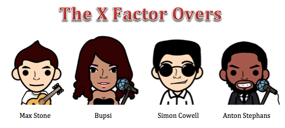 @SimonCowell @AntonStephans @bupsibrown @MaxStoneMusic Surprise made u cartoons Good Luck this weekend ull do gr8♥ https://t.co/B407Pp071y