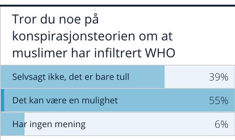 """Fra Nettavisens faste serie, """"Vi bare spør, vi"""". https://t.co/myV7U3YTW6"""