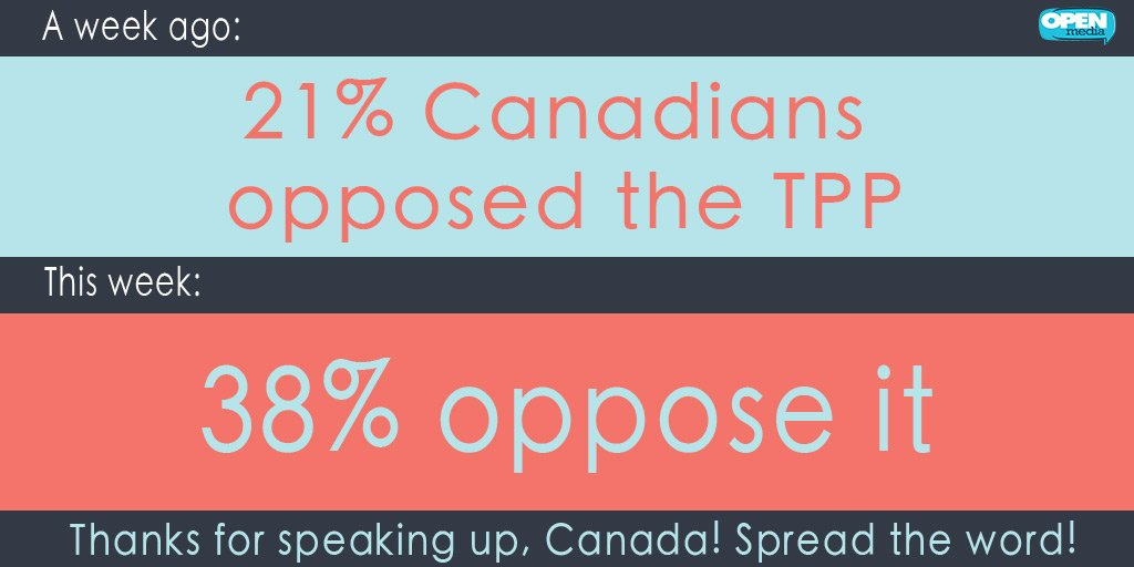 Opposition to the secretive #TPP deal is surging. Keep speaking up at https://t.co/3SwGeABiXE to defeat it! #cdnpoli https://t.co/5V11xTufCZ