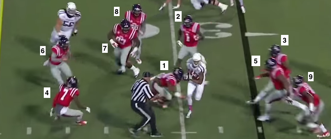 Defense is effort, hustle & desire. Ex: Ole Miss D is good but peep NINE players near ball in pursuit - 2 yd of LOS. https://t.co/b8ggJdWZpf