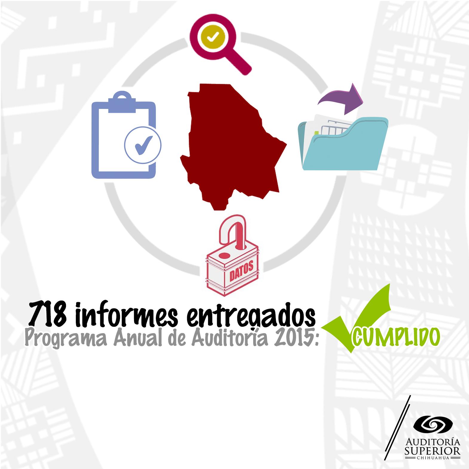 Ayer fueron entregados 718 informes al Congreso del Estado de Chihuahua. Programa Anual de Auditoria: CUMPLIDO. https://t.co/9feLnV79YB