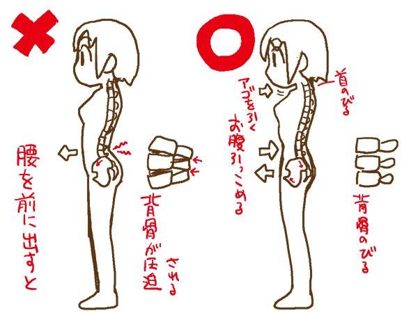 【備忘のためのbot】腰痛治療に行った形成外科で聞いた話。腰が痛いからといって頻繁に背中を反らせてると、背骨が圧迫されて痛くなるらしい!背中を反らせるのではなくお腹を引っ込めろだって。お腹を引っ込めてチ◯コを突き出す感じかな? https://t.co/k3uj8ADfJ9