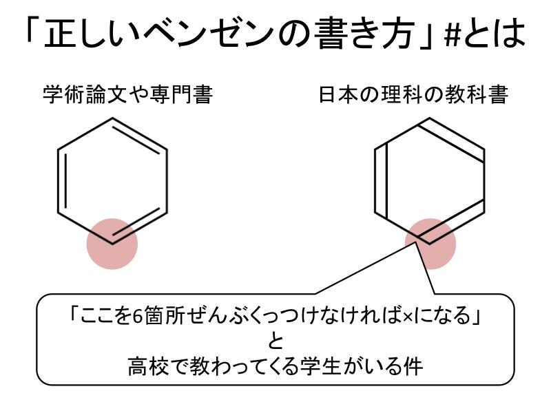 「ベンゼン環の正しい描き方」について高校で教わったのと違います! って言って来る学生がいる.日本の理科の教科書のベンゼン環がヘンな形をしているところから始まるんじゃないかと #クールジャパン https://t.co/ZkgSLxtHyC