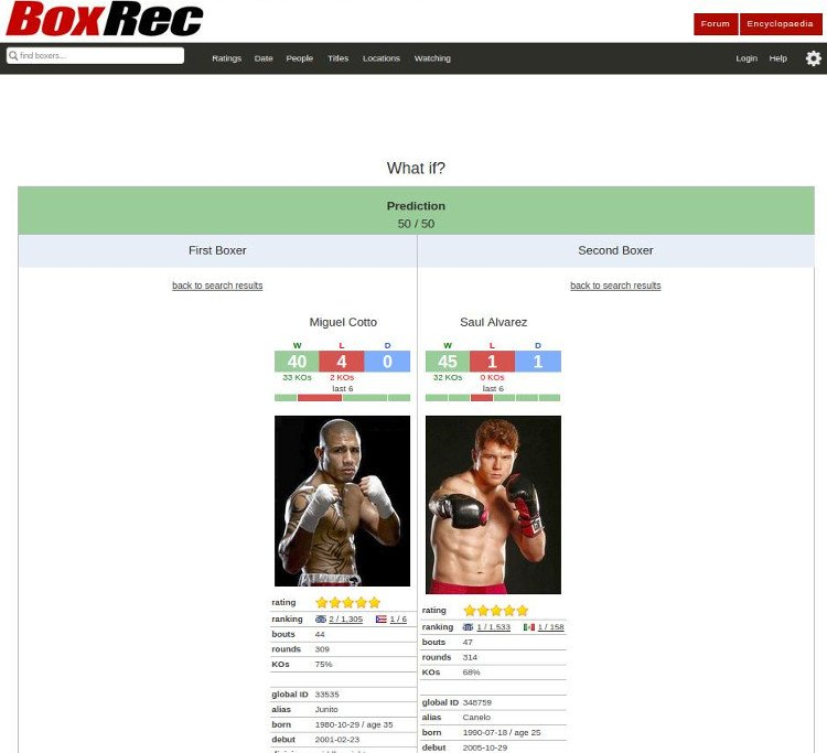 New prediction feature on the male division ratings pages and on https://t.co/cTlahWA9V4: we have Cotto-Canelo 50:50 https://t.co/fePMyqHyCB