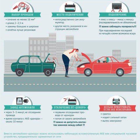 Как правильно сделать то автомобиля