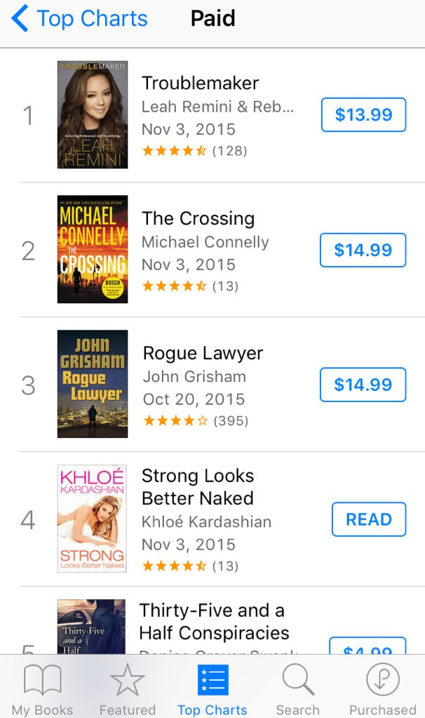 RT @KhloeKStan: OKAY IM CRYING!!! ❤️ #StrongLooksBetterNaked is #4 on iBooks ???????? SO PROUD OF YOU @khloekardashian https://t.co/mrVWfF85a6