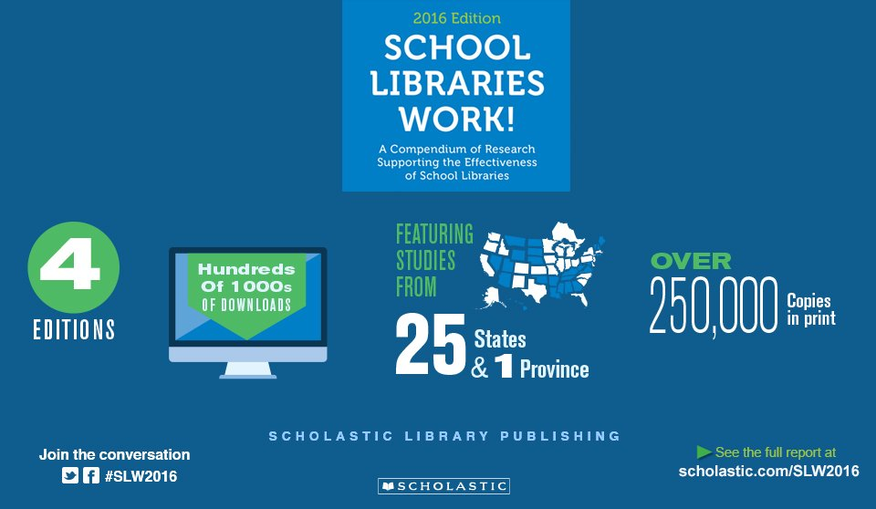 New Report from Scholastic Shows School #Libraries Work https://t.co/JgyeSztJXQ #aasl15 https://t.co/aw5k0QJhnz