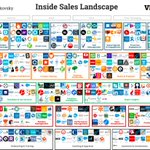 @CalderwoodCoach The 305 companies that matter in Inside Sales. Get the Landscape here: https://t.co/T3DPnvyzxA https://t.co/mhVMsn4X4P