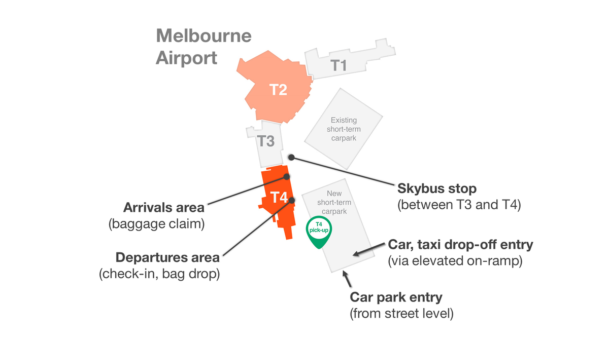 [Blog] Tomorrow we're moving from T1 to T4 at Melbourne Airport. Here's what to expect: