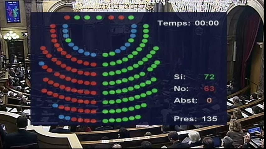 El #parlament declara l'inici del procés de creació de l'estat català independent en forma de república https://t.co/ghUeDVmpUe