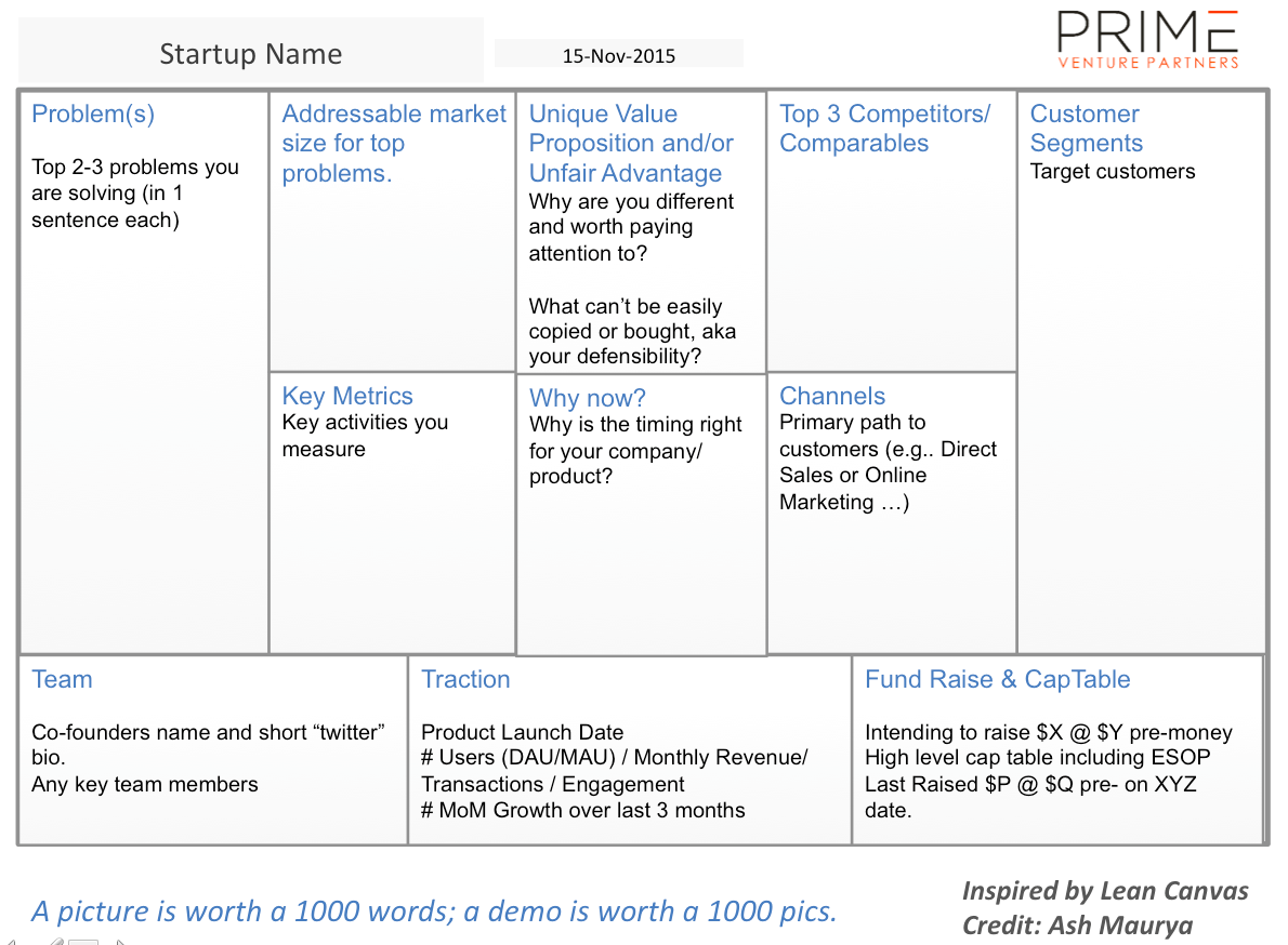 Here's a template we recommend for the entrepreneurs who pitch us. (Credit @ashmaurya) #ThePrimeChat @Primevp_in https://t.co/uH0gN1yXUN