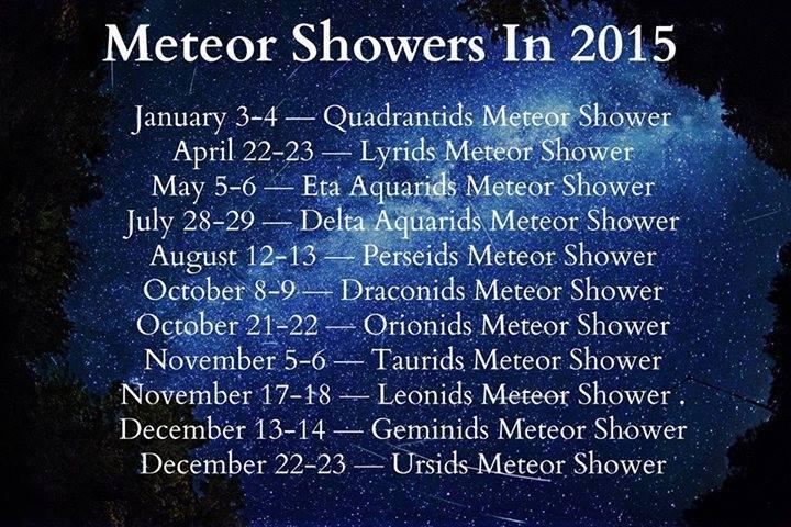 #Leonids #Geminids #Ursids #Stargazers #Meteorshower #shootingstar https://t.co/QrIZEkLapp