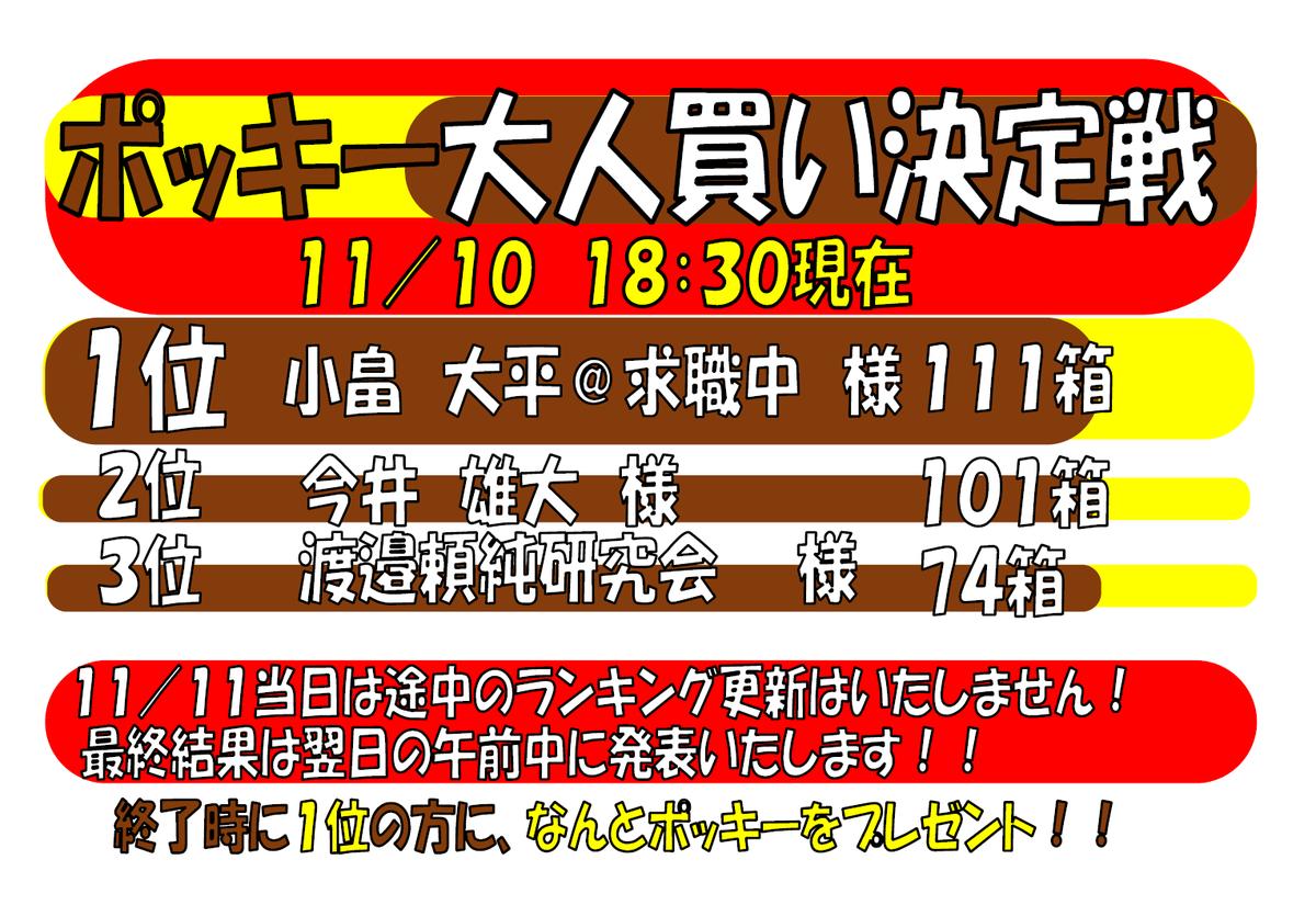 【ポッキー大人買い決定戦】 小畠さんが一気に111箱でトップです! 渡邉頼純先生の研究会のみなさんも奮闘しています!  いよいよ明日がポッキーの日ですね! 明日は途中経過のランキングは公表しません!! 結果は翌日の朝に発表します! https://t.co/9JgeVdFOjP