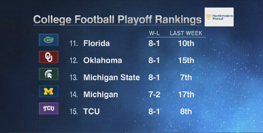 when are college football playoffs bcs 2015 rankings