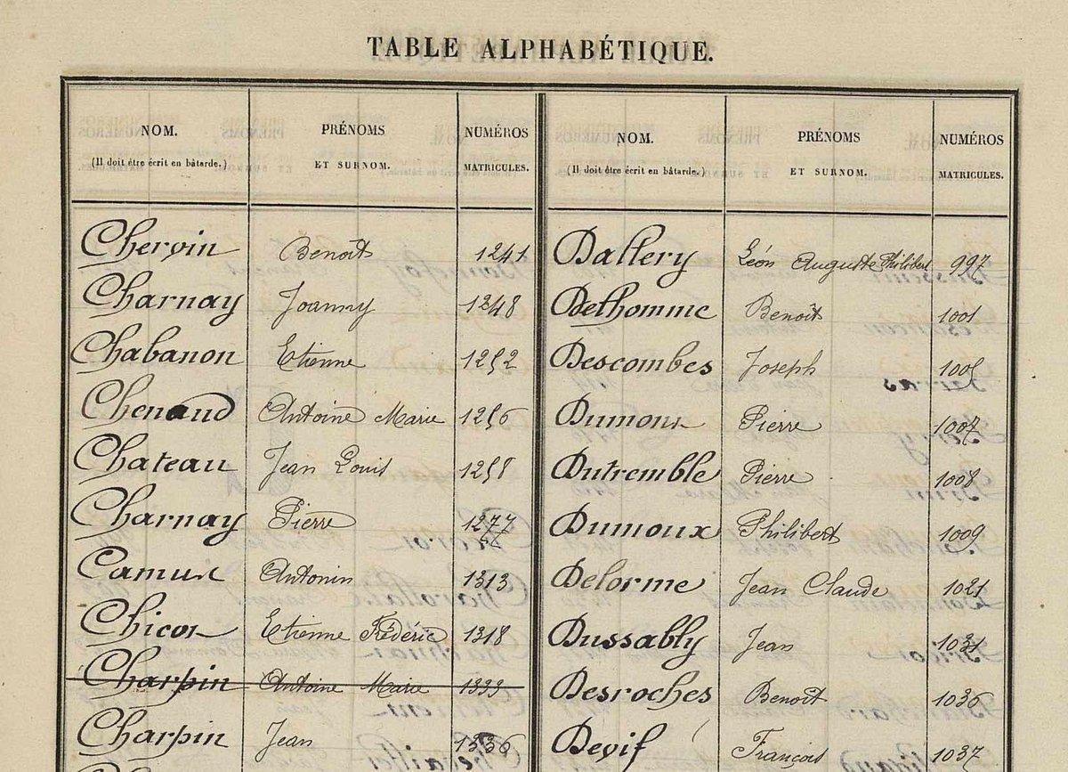 #11novembre Retrouvez vos ancêtres #Poilus dans le #GrandMémorial avec les #Archives https://t.co/bh027LBxru https://t.co/tnt68zoYF0