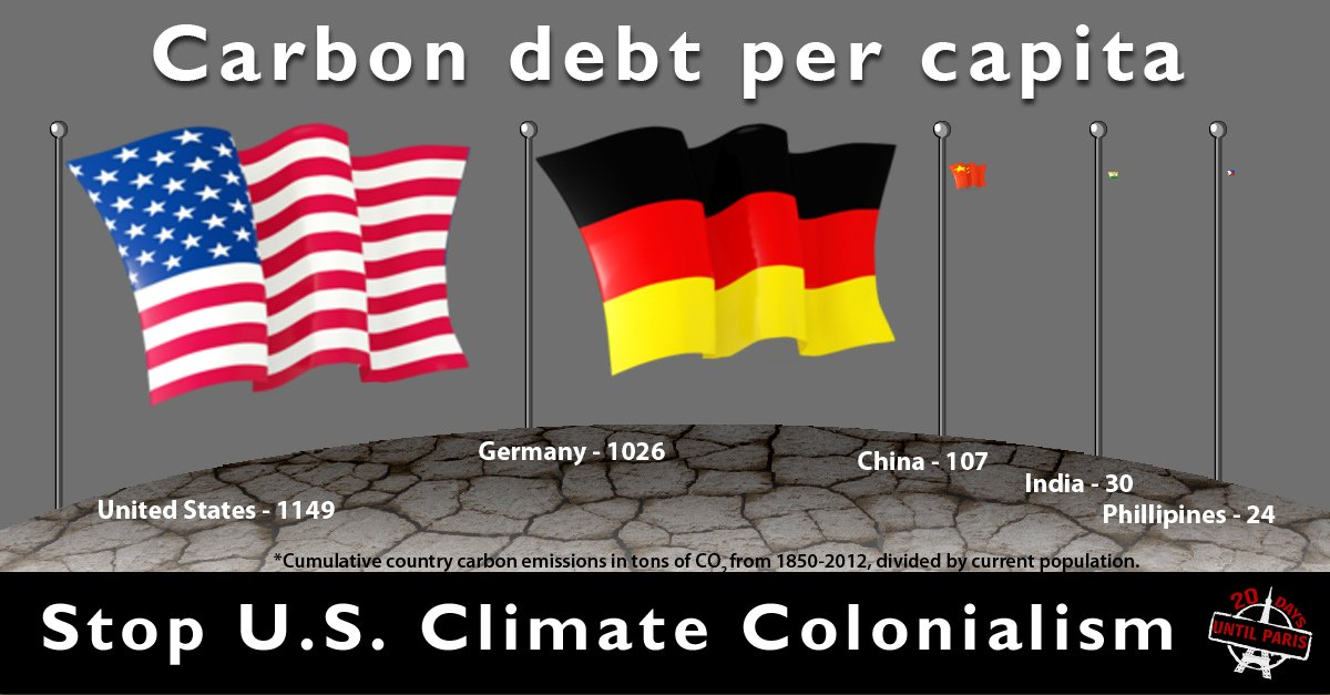 The U.S. must pay off its carbon debt. @POTUS : End U.S. #climatecolonialism! https://t.co/VKn2dZXjdP