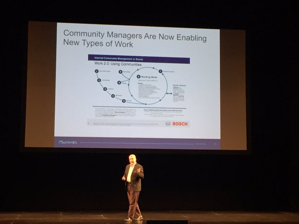 Communities are creating new ways to work & increase productivity. shout out to Bosch by @dhinchcliffe #fbsprint https://t.co/SHPivAvM6U