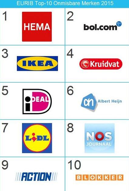 De EURIB Top-100 Onmisbare Merken 2015. Het complete rapport (pdf) vind je hier: <a href=