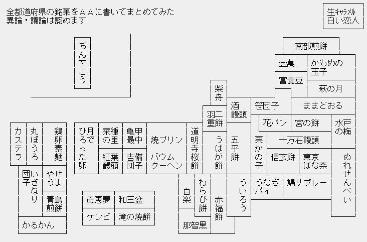 全国の銘菓をAAにした画像見つけた。おもしろい。ただ名古屋がういろうって書いてあって間違ってないけど、うん・・・ってなったわw https://t.co/eozB1RQlb5