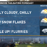 Hey @Broncos Country! Snow will likely develop during the Tailgate. #GoBroncos @9News #9wx #Brrr https://t.co/dIwwpMqp58